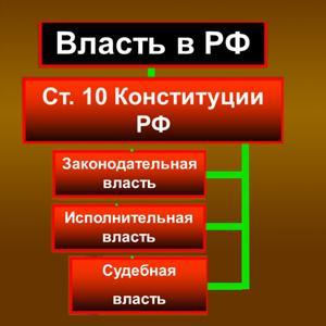 Органы власти Ольховки