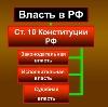 Органы власти в Ольховке